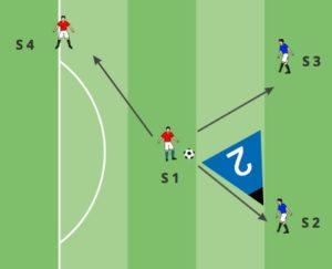 Tiki-Taka Vertrieb. Taktik die wir vom Fußball lernen können.